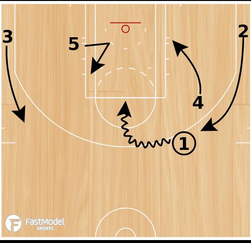 Basketball Play - Pistons SOG