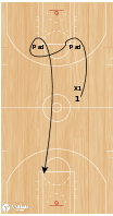 Basketball Play - WOB: Figure 8 Get Open