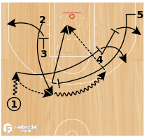 Basketball Play - Zipper Hook
