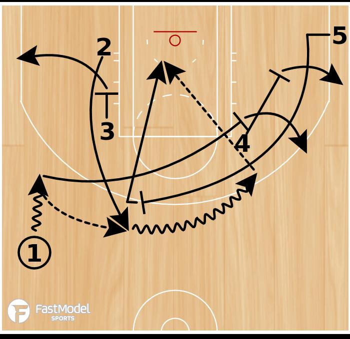 Basketball Play - Zipper Hook
