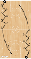 Basketball Play - WOB: Full-Court Cone Dribbling