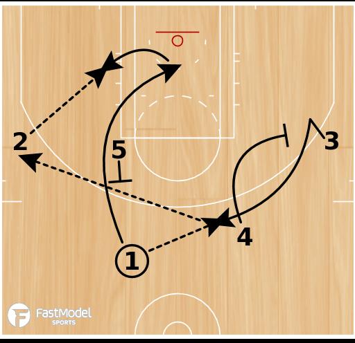 Basketball Play - Chin - Guard Post-Ups
