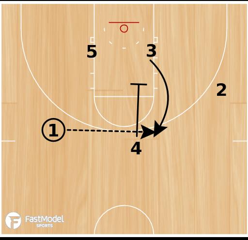 Basketball Play - Checkmark Cut (K-State)