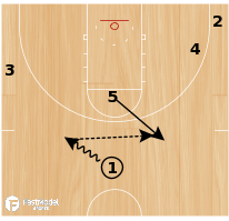 Basketball Play - Play of the Day 05-24-12: DHO 14 Under