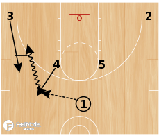 Basketball Play - Horns PG Flare