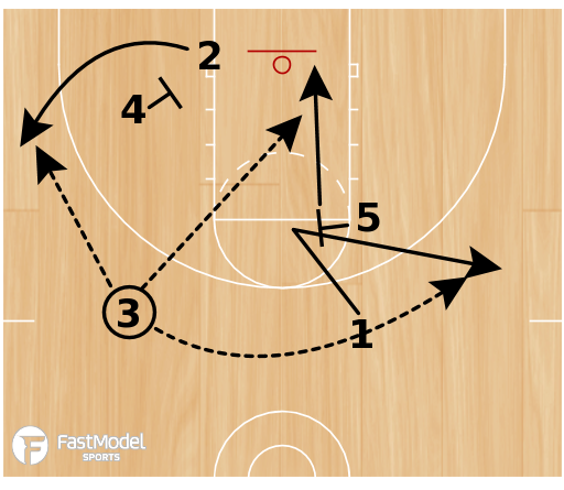 Basketball Play - Horns PG Flare