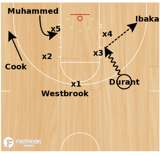 Basketball Play - DeSalvo: OKC Single Side Floppy