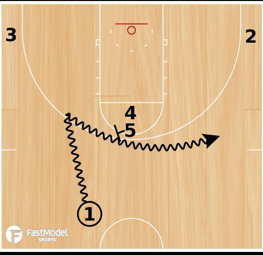 Basketball Play - DeSalvo: #25 Call