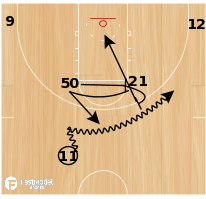 Basketball Play - DeSalvo: PHI Horns High/Lo Set