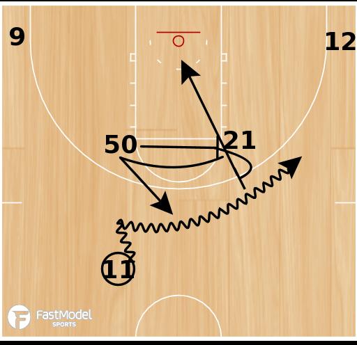 Basketball Play - DeSalvo: PHI Horns High/Lo Set