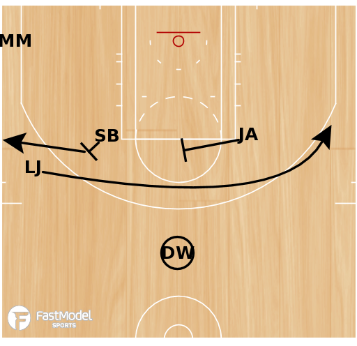 Basketball Play - Play of the Day 05-25-12: Box Iso Option