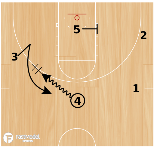 Basketball Play - Pass Reversal Option