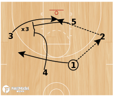 Basketball Play - Play of the Day 01-04-2012: Ice