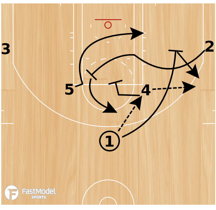 Basketball Play - WOB: Elbow Power