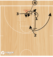 Basketball Play - Oakland Late Clock BLOB