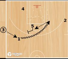Basketball Play - WOB: Side-Go