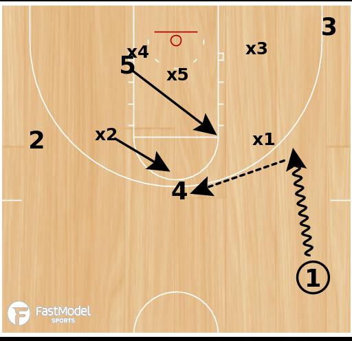 Basketball Play - Boise