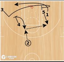 Basketball Play - WOB: 5 Pop