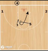 Basketball Play - MSU BLOB