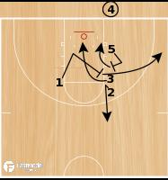 Basketball Play - UIC BLOB Screen-Screener