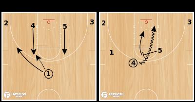 Basketball Play - Green Bay Horns Big