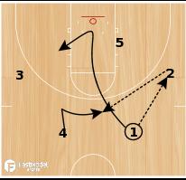 Basketball Play - Trade