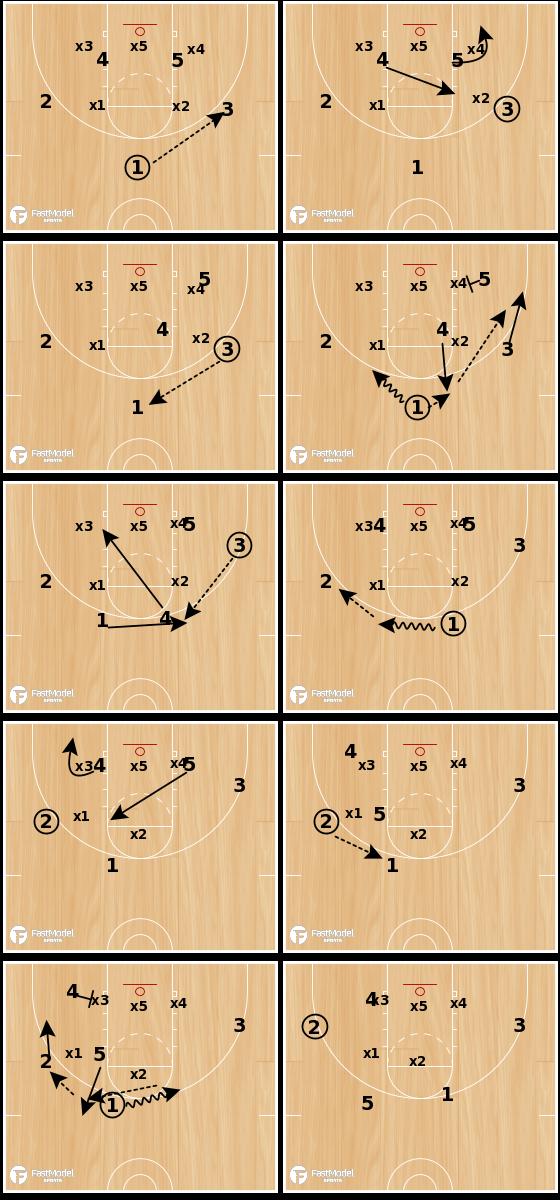 Basketball Play - Miami (vs zone)