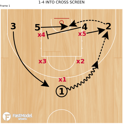 Basketball Play - 1-4 INTO CROSS SCREEN