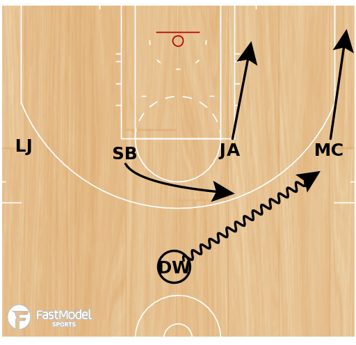 Basketball Play - Play of the Day 05-29-12: 1-4 High Iso Backdoor
