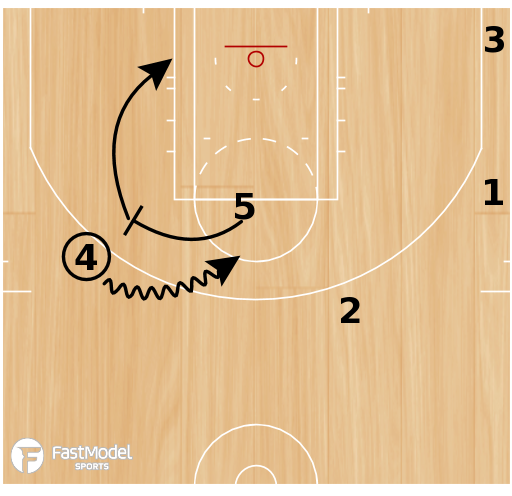Basketball Play - Play of the Day 01-03-2012: Sideline (Thumb)