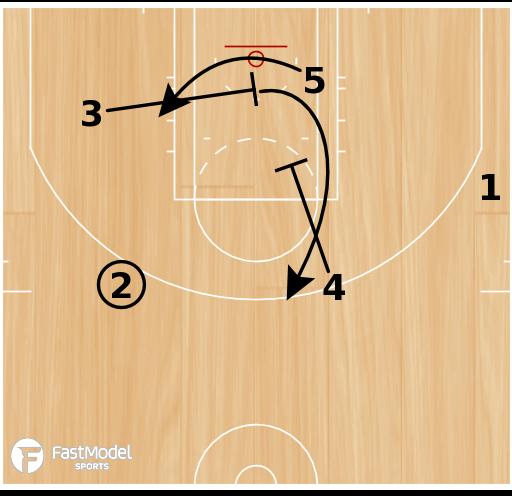 Basketball Play - WOB: Rub Power