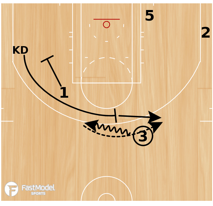 Basketball Play - Play of the Day 05-31-12: ATO Hook