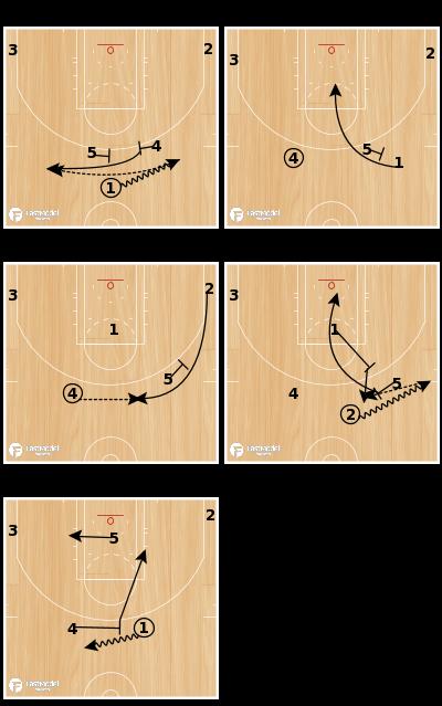 Basketball Play - Horns+back screen for roller: