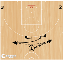 Basketball Play - Horns+back screen for roller:
