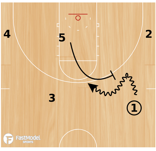 Basketball Play - Villanova Pick-And-Roll Flare