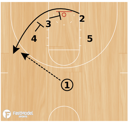 "Basketball Play - Texas ""Porch"" Flare"