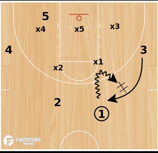 Basketball Play - Flip