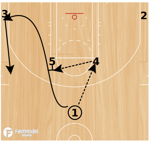 Basketball Play - Play of the Day 05-30-12: Horns 45 DHO