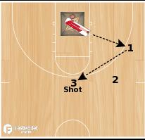 Basketball Play - WOB: 3 Man Gun Drill