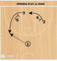 Basketball Play - Notre Dame Motion