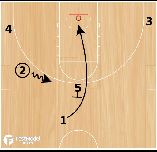 Basketball Play - CSU 5 Man Iso & USF Side Elevator (2 plays)