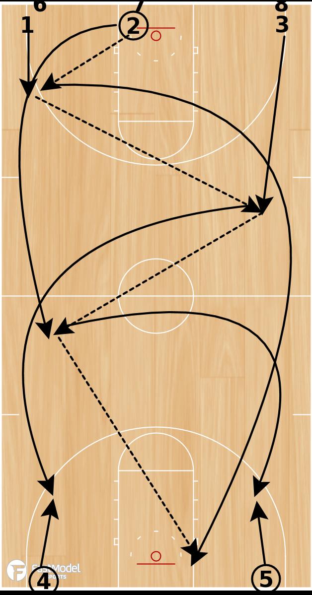 Basketball Play - USA Shooting
