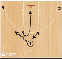 Basketball Play - YSU Horns Options