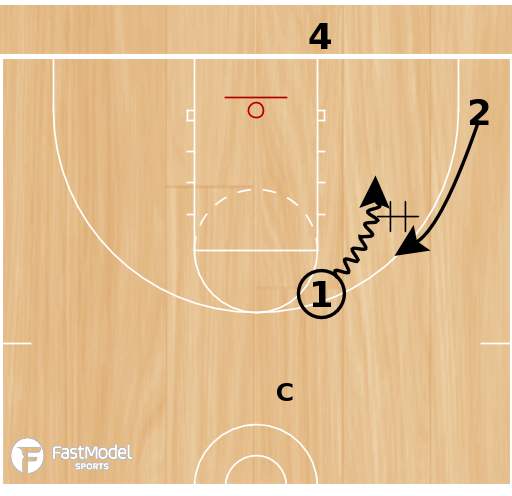 Basketball Play - Introduction to Horns
