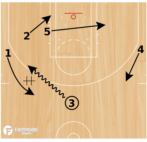 Basketball Play - Play of the Day 06-01-12: 31 DHO Punch