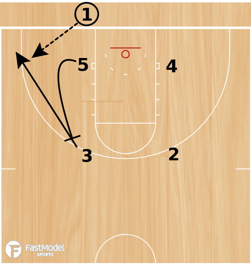 Basketball Play - Play of the Day 01-02-2012: Blue
