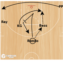 Basketball Play - WOB: Elbow Strong