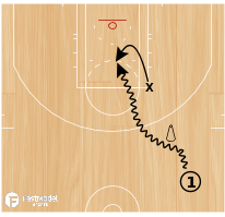 Basketball Play - WOB: 1-on-1 2nd Defender