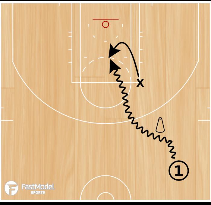 Basketball Play - WOB: 1-on-1 2nd Defender