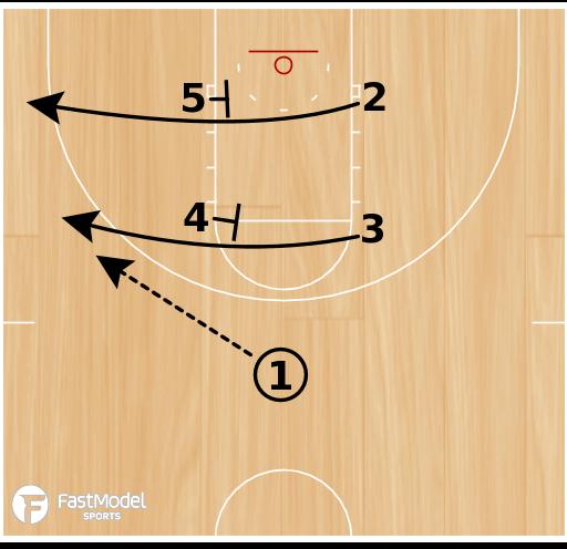 Basketball Play - Oakland Overload